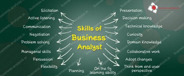 Skills of a Business Analyst